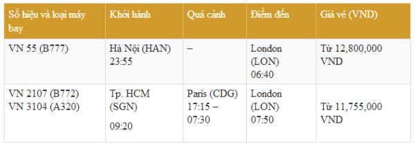 Bảng giá vé máy bay đi London, Anh giá rẻ