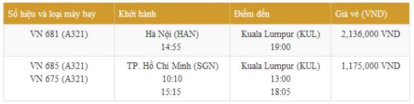 Bảng giá vé máy bay đi Malaysia hãng Vietnam Airlines