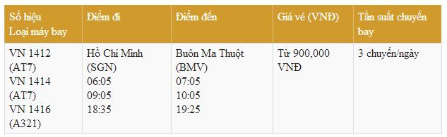 Bảng giá vé máy bay từ TP.HCM đi Buôn Ma Thuột