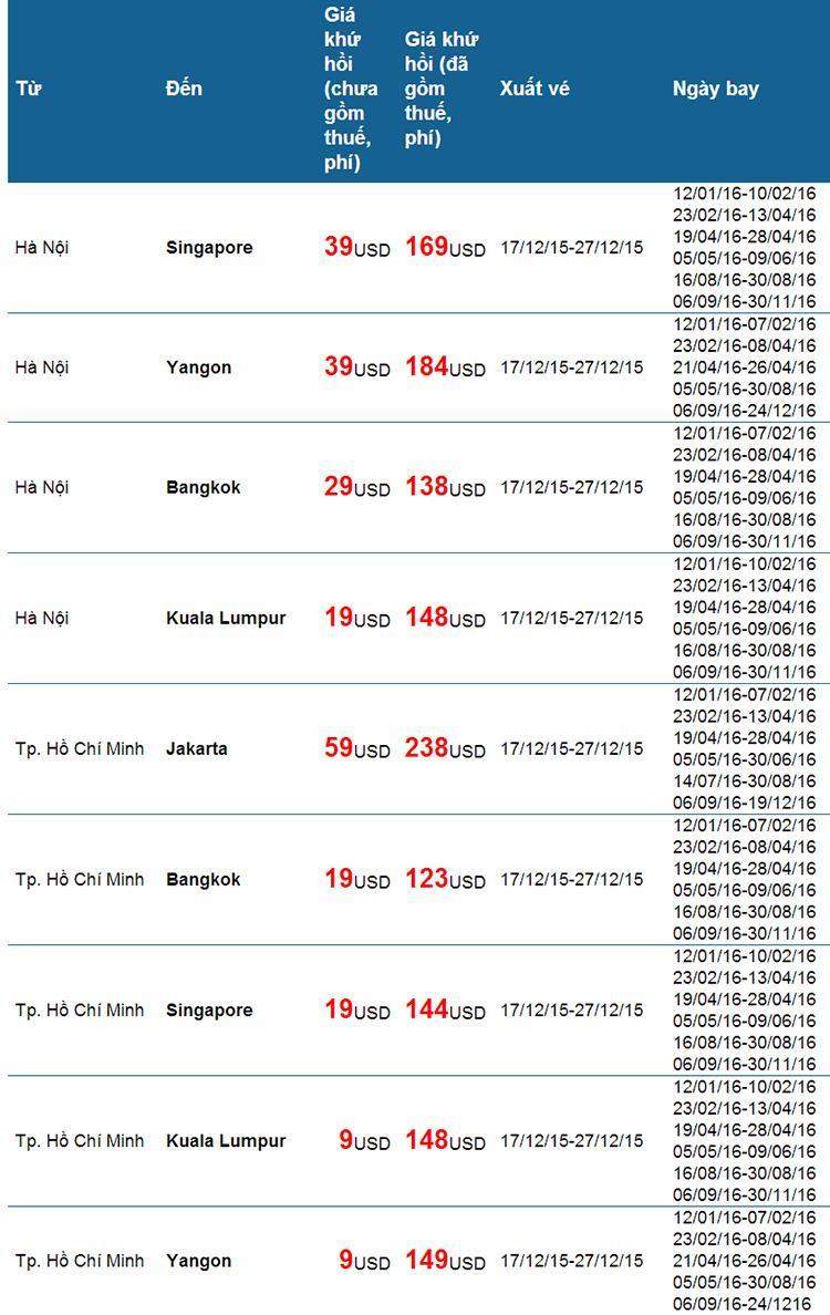 Bảng giá vé máy bay khuyến mãi hãng Vietnam Airlines
