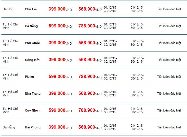 Bảng giá vé máy bay hãng Vietnam Airlines, tháng 12/2015