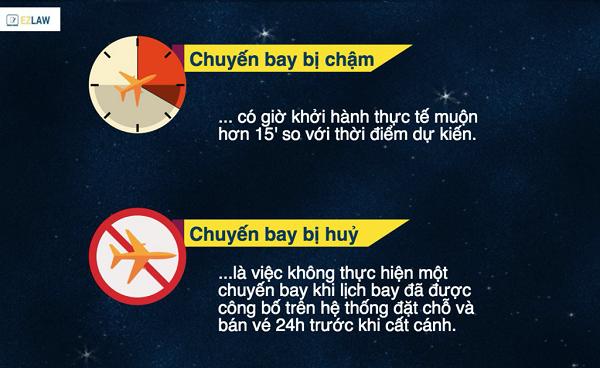 Mua vé máy bay Vietnam Airlines