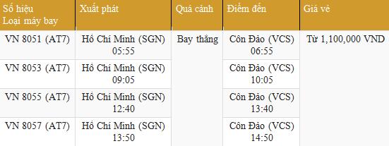 Bảng giá vé máy bay từ TPHCM đi Côn Đảo Vietnam Airlines tháng 04/2016