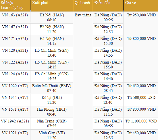 Giá vé máy bay đi Đà Nẵng Vietnam Airlines tháng 04/2016 chỉ từ 450.000 đồng