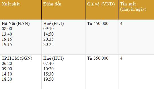 Bảng giá vé máy bay đi Huế Vietnam Airlines tháng 4/2016