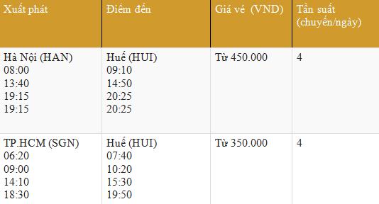 Bảng giá vé máy bay từ TPHCM đi Huế Vietnam Airlines tháng 04/2016