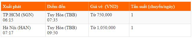 Bảng giá vé máy bay đi Tuy Hòa hãng Vietnam Airlines