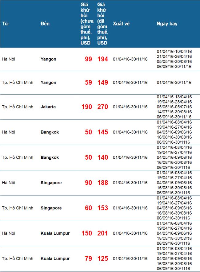 Bảng giá vé máy bay hãng Vietnam Airlines khuyến mãi