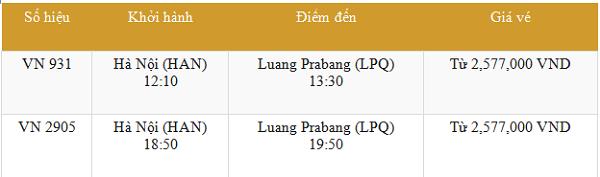 Bảng giá vé máy bay Vietnam Airlines đi Luang Prabanggiá rẻ tháng 11/2016.
