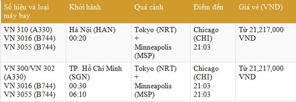 Bảng giá vé máy bay Vietnam Airlines đi Chicago giá rẻ tháng 11/2016.