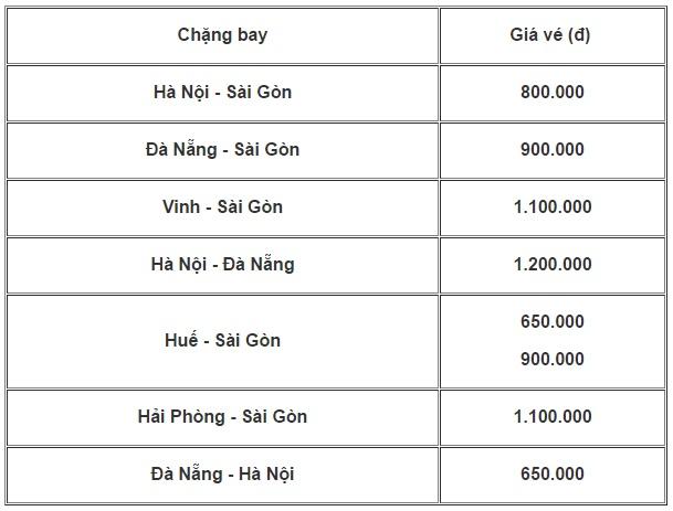 Giai đoạn trongTết: (thích hợp cho các chuyến du lịch lệch chiều).  Giá tham khảo28/01/2017 (tức mùng 1 Tết) và 29/01/2017 (tức mùng 2 Tết) với vé rất rẻ: