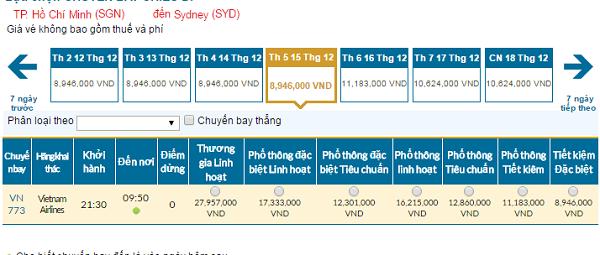 Bảng giá vé máy bay đi Sydney giá rẻ của Vietnam Airlines tháng 12/2016