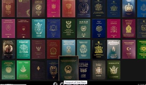 hộ chiếu Việt Nam đứng thứ 75