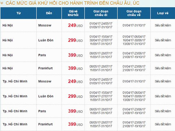 Giá vé máy bay Vietnam Airlines gái rẻ hè 2017 đi các nước Châu Âu, Úc