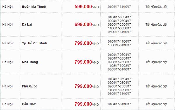 Giá vé máy bay từ Hà Nội