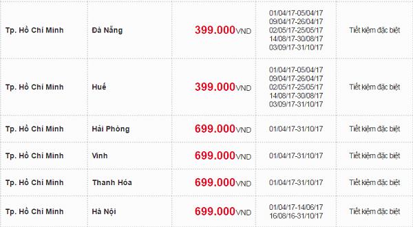 Giá vé máy bay từ TPHCM