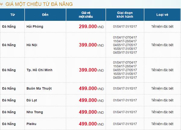 Giá vé máy bay từ Đà Nẵng