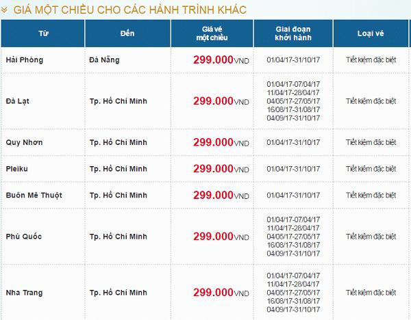Giá vé máy bay Vietnam Airlines gái rẻ hè 2017