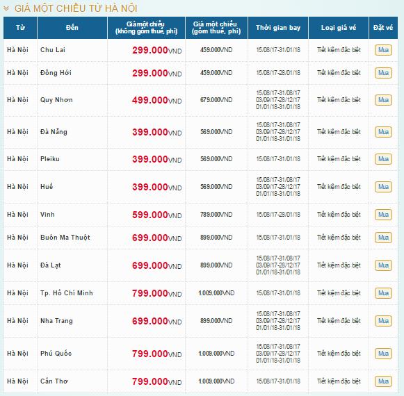 Bảng giá vé máy bay Vietnam Airlines khuyến mãi 299k