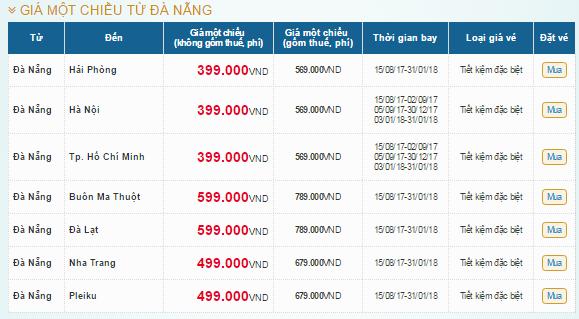 Bảng giá vé máy bay Vietnam Airlines khuyến mãi 599k