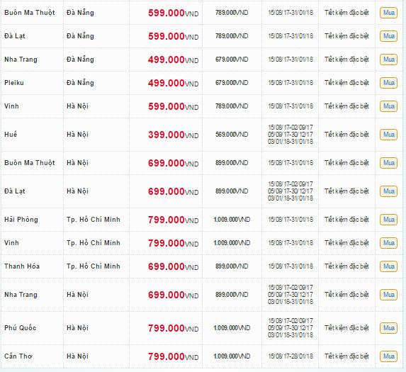 Bảng giá vé máy bay Vietnam Airlines khuyến mãi 799k