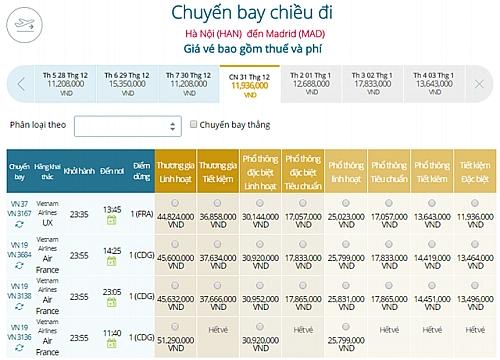 Giá vé máy bay từ Hà Nội đi Madrid