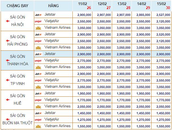 Bảng giá Vé máy bay TẾT 2018 khởi hành từ HCM đi