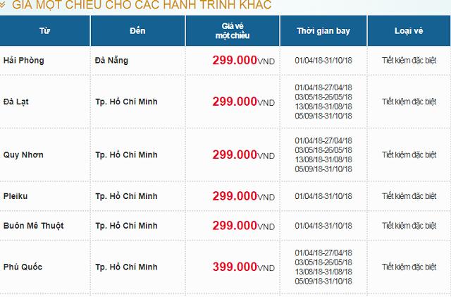 Bảng giá hè khuyến mãi 2018 cùng Vietnam Airlines -06