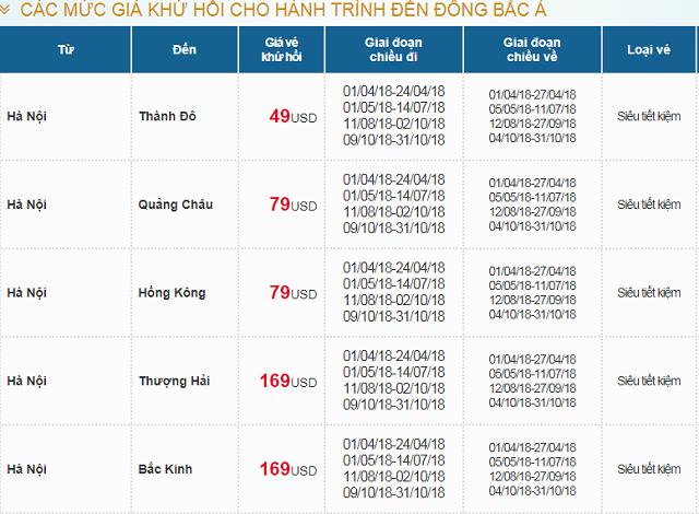 Bảng giá hè khuyến mãi 2018 cùng Vietnam Airlines -12