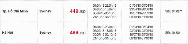 Bảng giá hè khuyến mãi 2018 cùng Vietnam Airlines -17