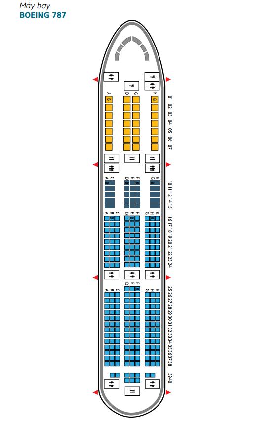 Sơ đồ ghế ngồi trên máy bay Vietnam Airlines BOEING 787